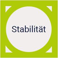 Icon Stabilität